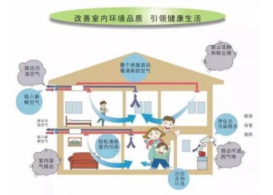 苏州中央空调压缩机的维修和保养方法(图1)