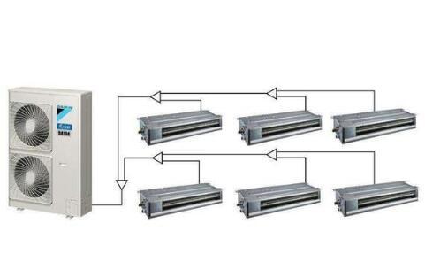 三室一厅的房子安装中央空调有必要吗(图1)