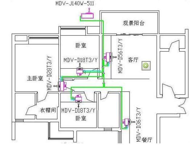 分体式中央空调的优点是什么