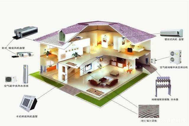 家里已经安装了中央空调,还需安装地暖吗