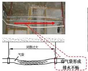 中央空调排水管安装时候注意事项有哪些