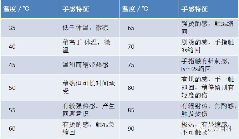 冷水机组常见故障及解决方法(图2)