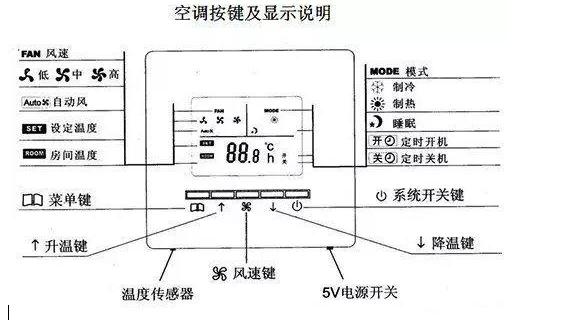 常州中央空调控制面板如何使用(图1)