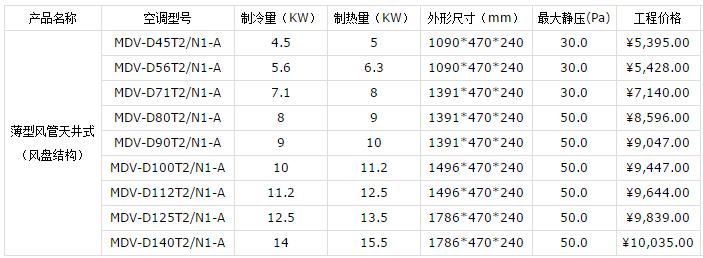 昆山美的中央空调报价表(图3)