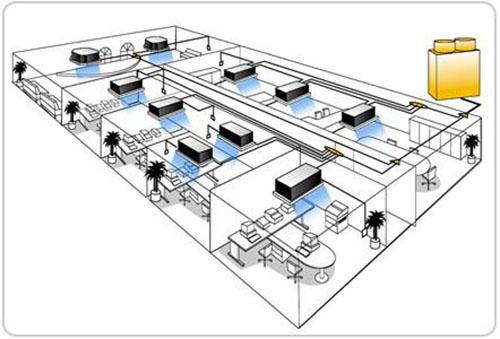 专家讲堂:东芝中央空调和分体空调的对比(图1)