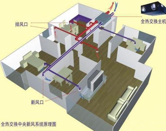 家用中央空调保养协议合同范本
