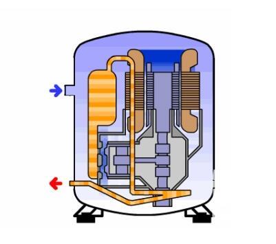 中央空调压缩机坏了怎么维修(图2)