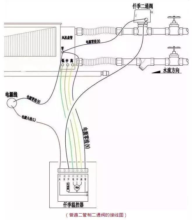 风机盘管的3种接线方式
