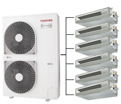 中央空调品牌选择与价格比较