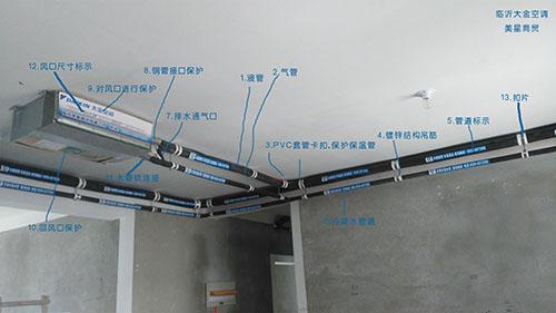 志高家用中央空调清洗注意事项分析(图1)