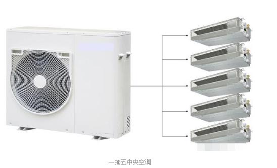如何正确理解中央空调超配率