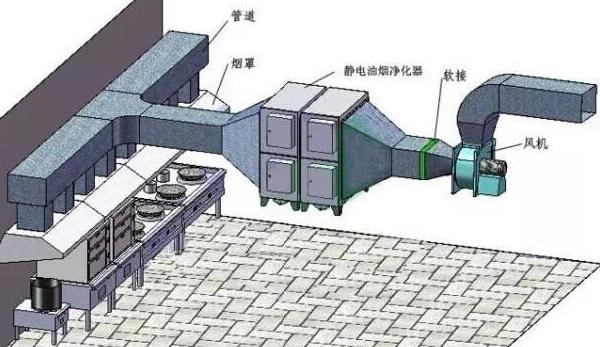 中央空调通风系统的维修、维护、保养及问题分(图1)
