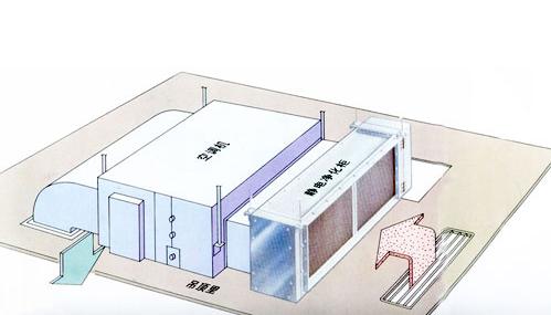 中央空调添加空气净化系统有哪些好处(图1)
