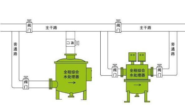 成都大金空调售后维修电话-天津中央空调系统的冷却水为什么要杀