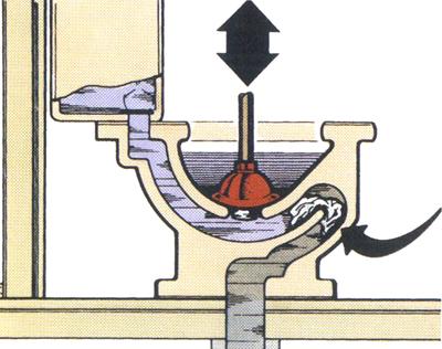 贵阳专业市政管道疏通电话-马桶堵了怎么办?马桶结构图?分析马桶漏水原因?(图1)